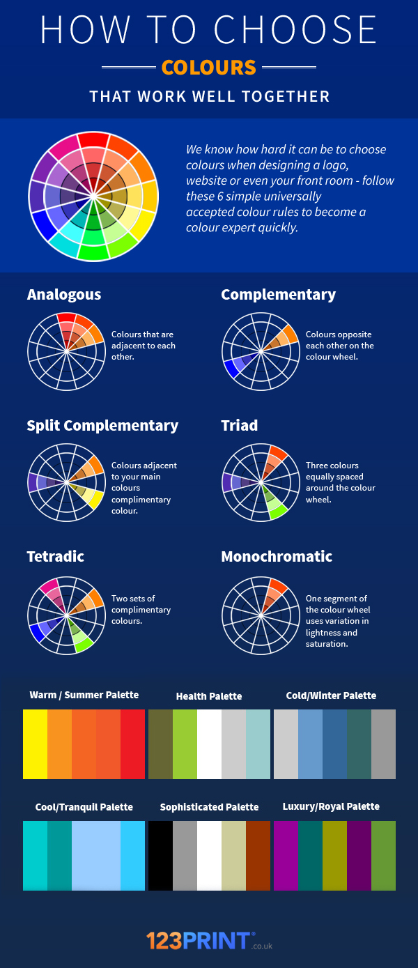 Infographic How To Choose Colors That Go Well Together