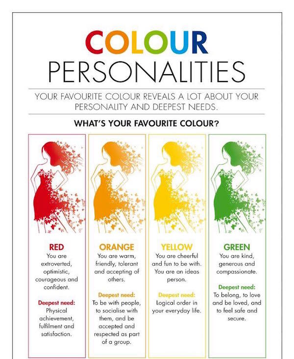 Infographic What Your Favorite Color Reveals About Your
