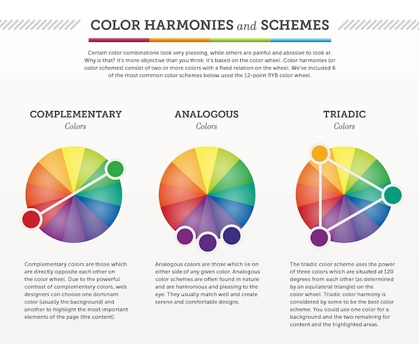 Having The Right Color Combination When Designing A Website Can Affect Consumers Decisions On Whether To Accept Or Reject Product Service