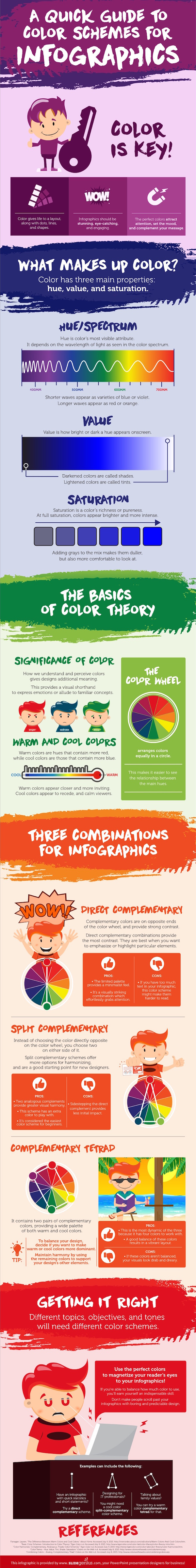 A Quick Guide On Using Color Schemes To Create Eye-Catching Infographics