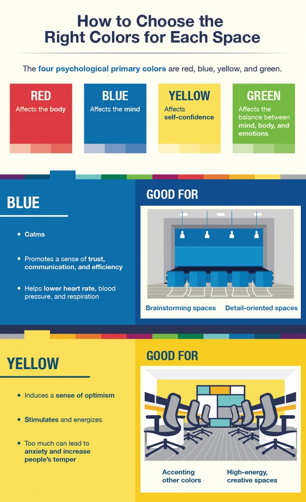 Colors Affect Emotions how color affects mood. how color affects your mood orange dining