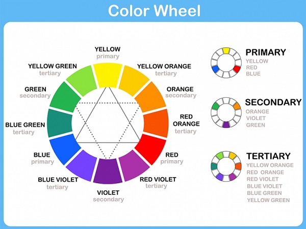 For Designers: A Useful Guide To Understanding Color Theory - DesignTAXI.com