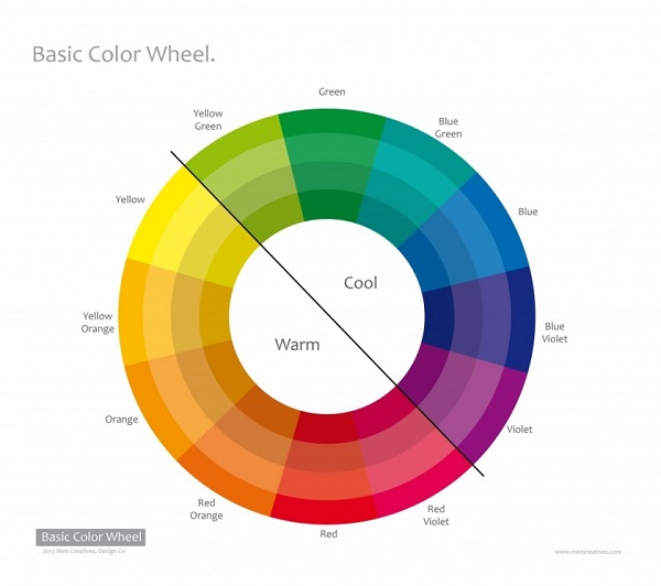 For Designers: A Useful Guide To Understanding Color Theory