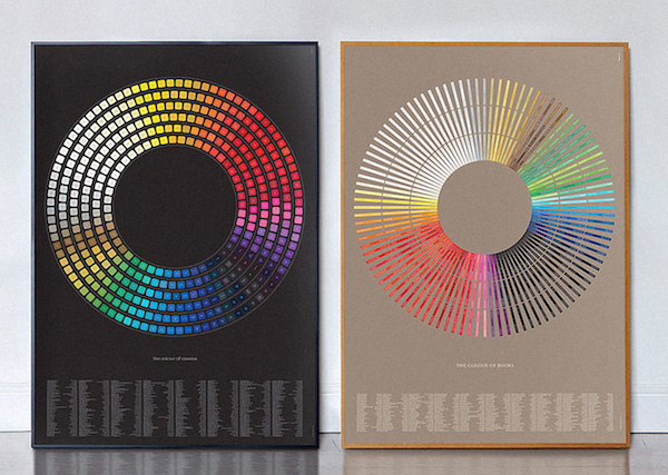 Vibrant Color Wheels Chart Books, Films According To The