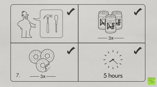 Watch 'The Simpsons' Couch Gag In The Style Of An IKEA Instruction Manual