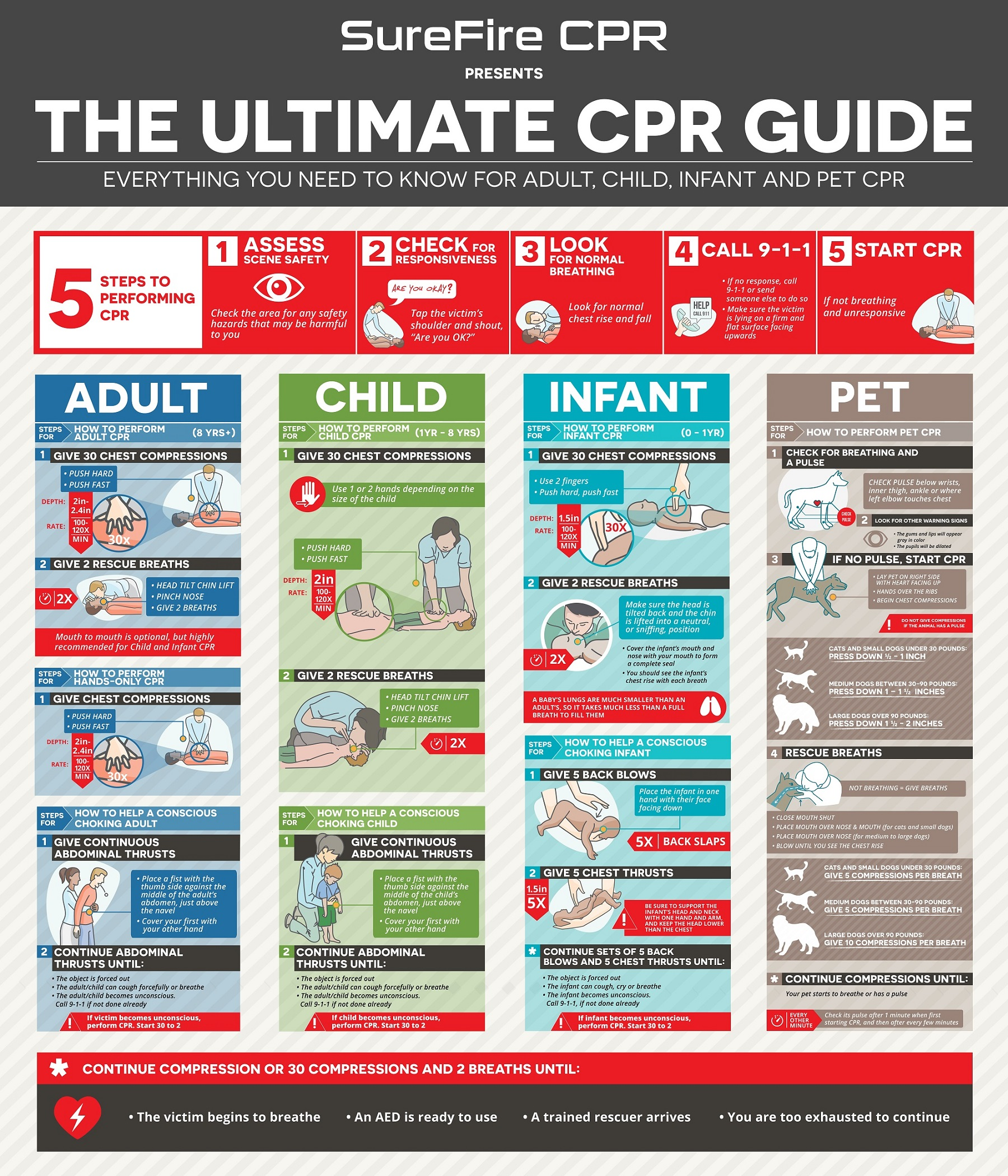 Free Cpr Training Toronto And Gta Acute