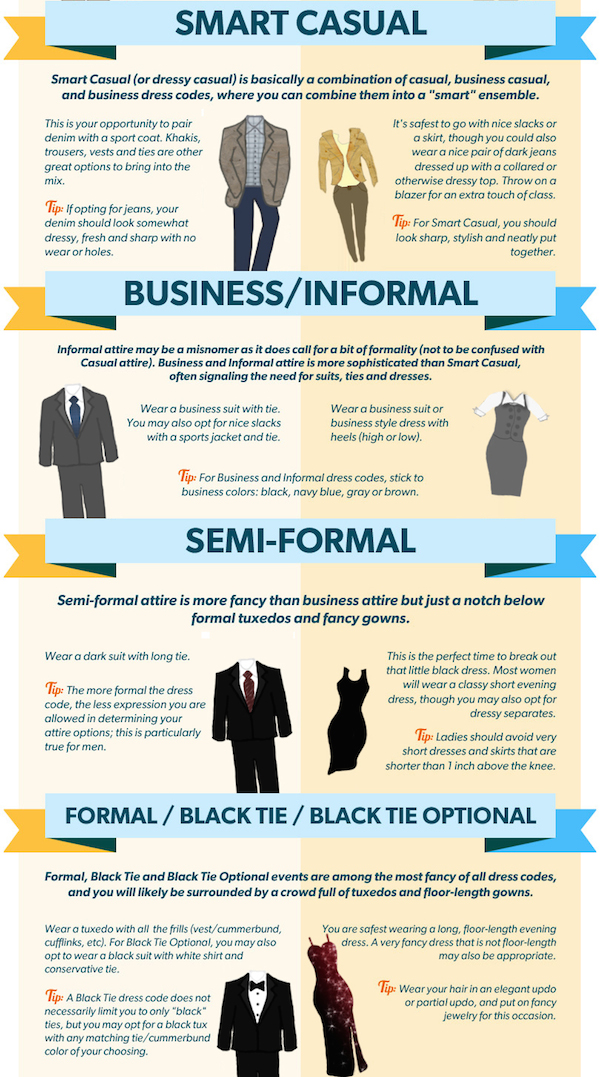 infographic handy guide shows what to wear for different