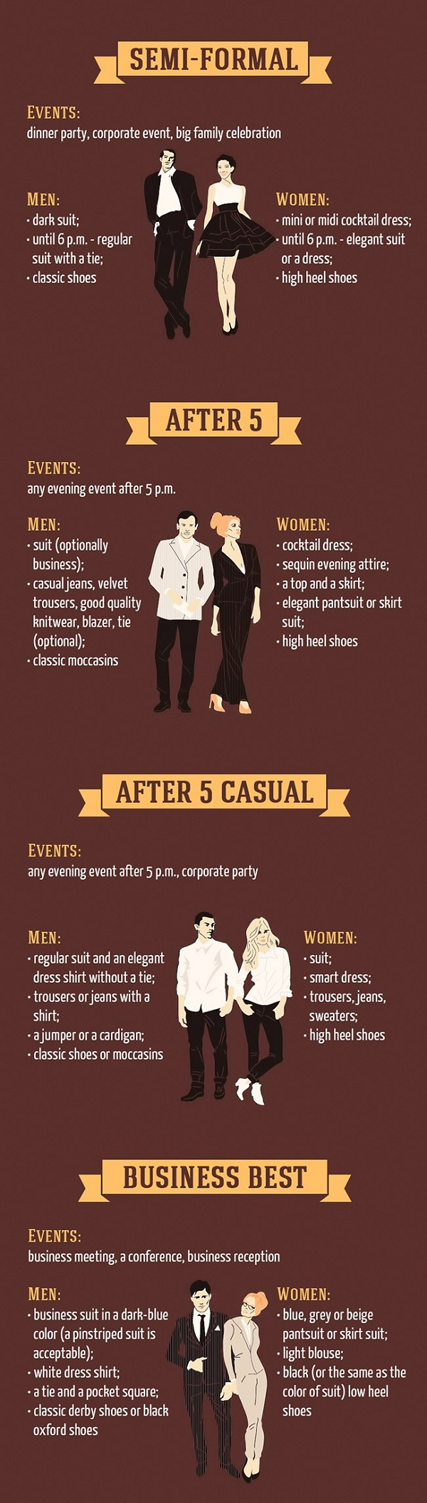 Infographic: Basic Dress Code Rules For Special Events ...