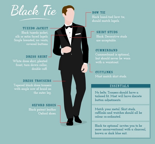 infographic a guide to dress codes for men from smart