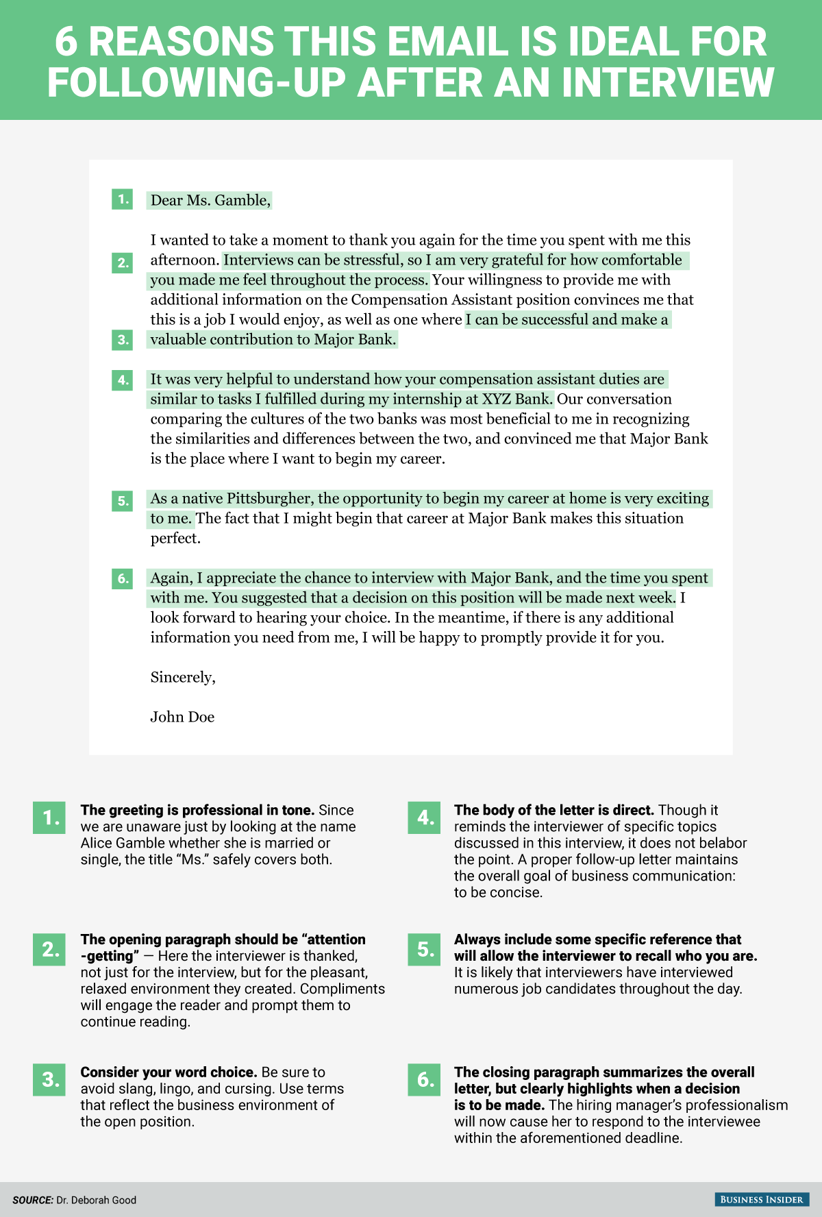 Infographic The Perfect Follow Up Email To Send After A Job