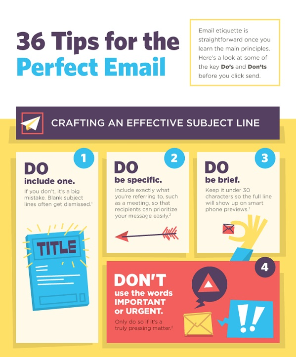 infographic  36 tips for drafting the perfect email