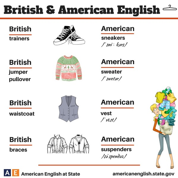 differences in development the new england The culture of new england comprises a shared heritage and culture primarily shaped by its indigenous peoples, early english colonists, and waves of immigration from europe, asia, africa, and the americas.