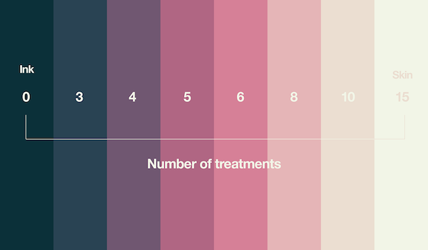 tattoo removal studio uses a fading color palette to