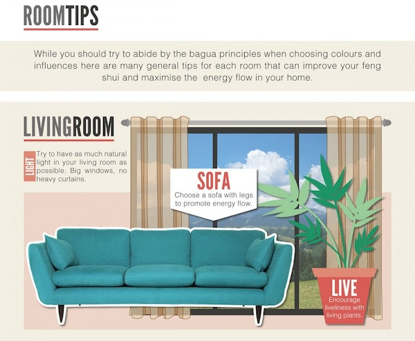 water feng shui element infographics. Feng Shui Is An Ancient Chinese Principle Of Creating A Harmonious Balance Between The Five Elements\u2014earth, Fire Wood, Water And Metal\u2014in Any Space, Element Infographics