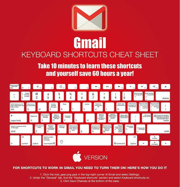A Cheat Sheet Of Handy Gmail Keyboard Shortcuts For Windows And Mac