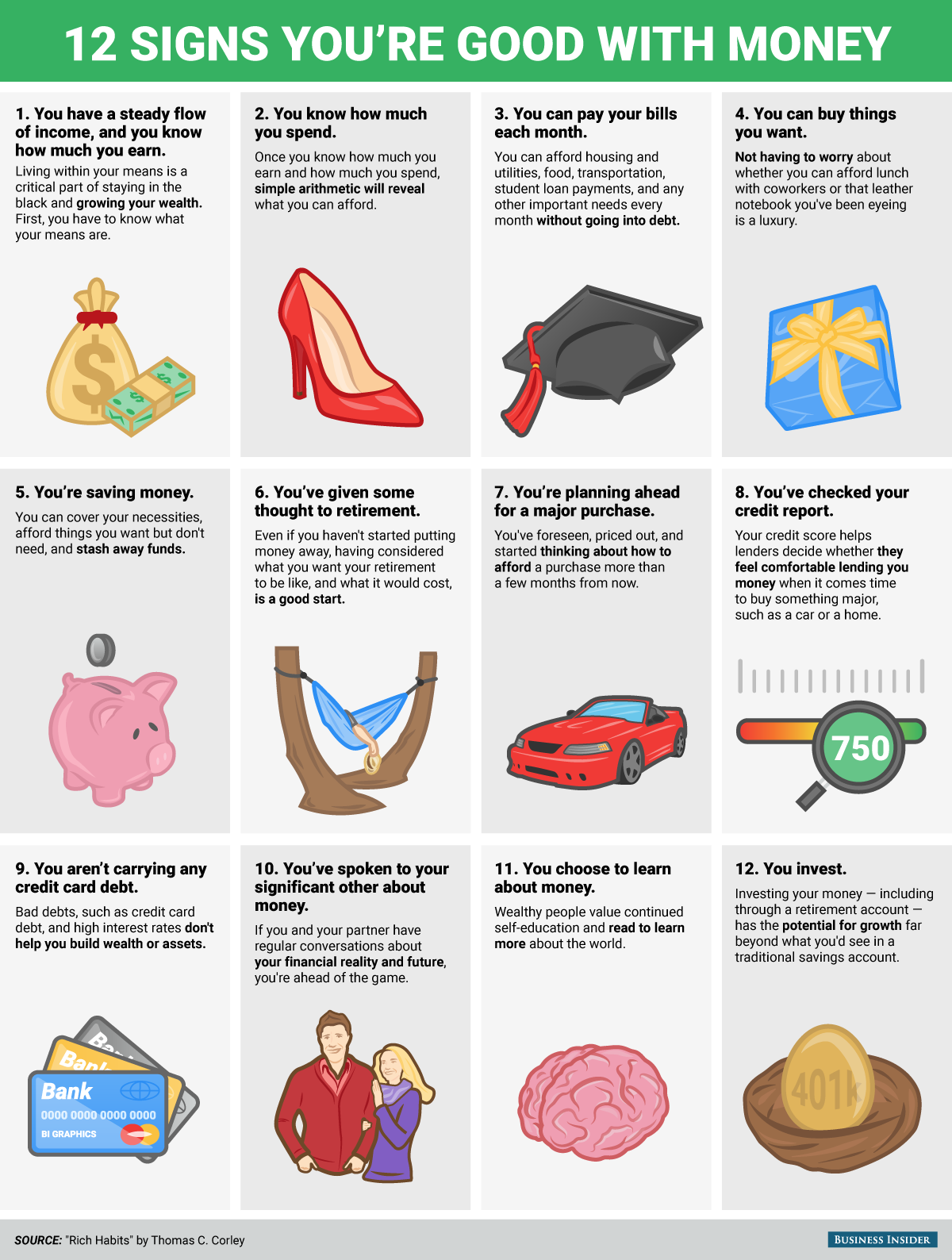 Infographic: 12 Signs That Indicate You're Good At ...