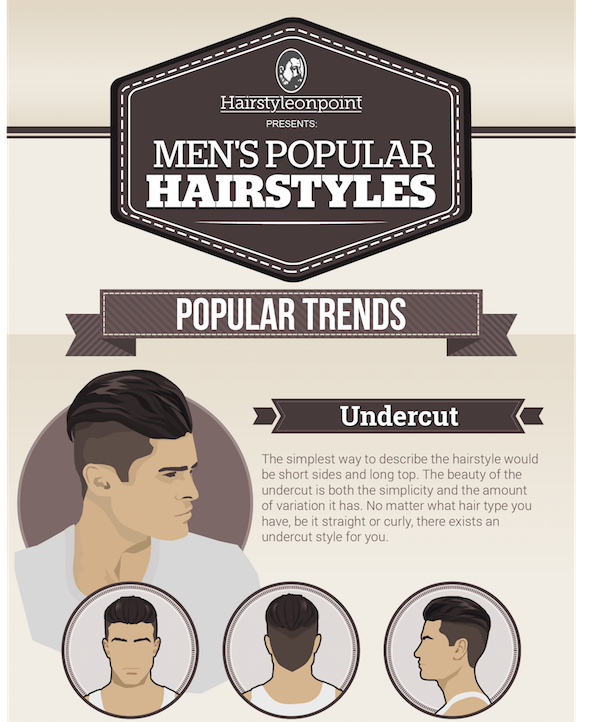 Liam Thinks Infographic The Most Popular Mens Hairstyle Trends Today