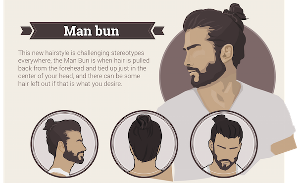 HANOI BARBER MOST POPULAR MEN'S HAIRCUTS TODAY
