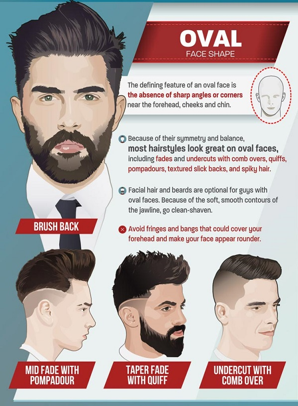Infographic: The Ultimate Guide To The Best Haircuts For Men ...