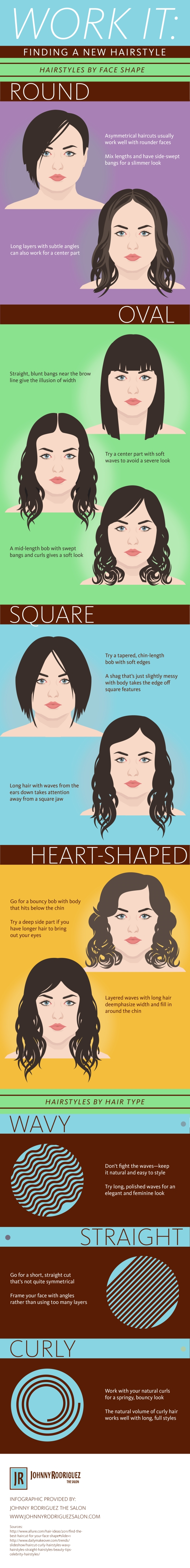 Infographic: How To Choose The Right Hairstyle For Your Face Shape ...