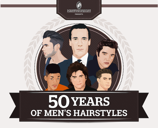 feather cut hairstyle : ... which showcase the most popular men?s hairstyles and beard styles