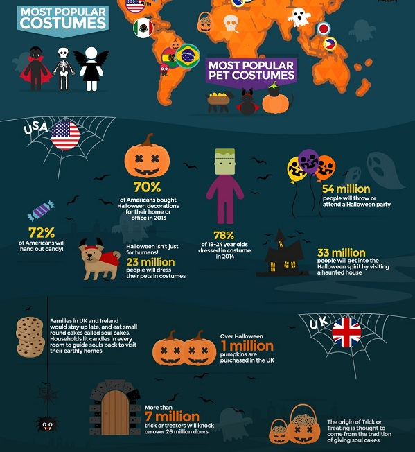Infographic: How Halloween Is Celebrated Around The World ...