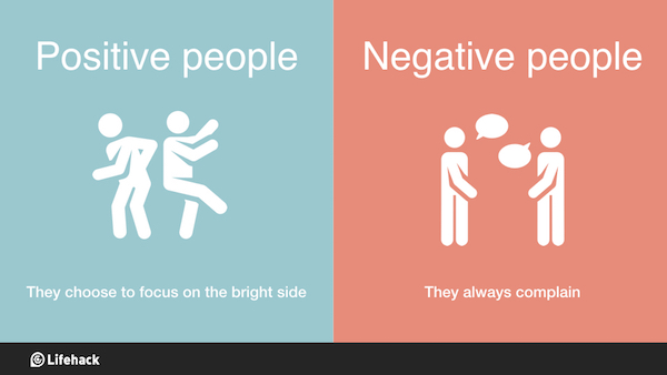 positive negative thought processes and relationship