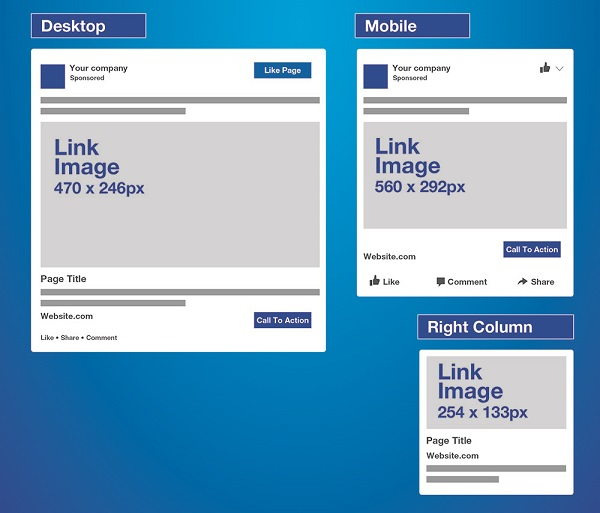 Infographic: The Ultimate Facebook Image Size Cheat Sheet 2015