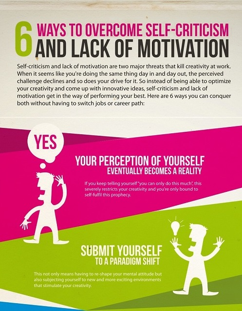 Infographic Ideas infographic yourself : Infographic: Six Ways To Overcome Self-Criticism And Lack Of ...