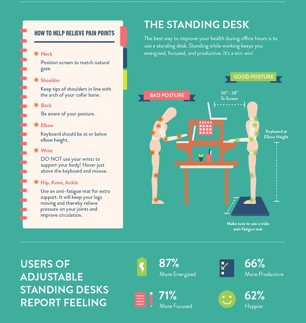 Infographic Posture Tips To Stay Happier And Healthier At