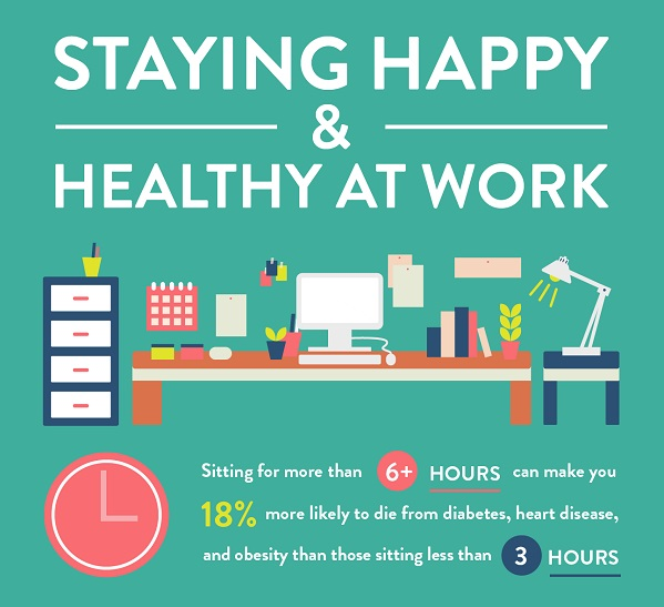 Home Office Design Tips To Stay Healthy: Infographic: Posture Tips To Stay Happier And Healthier At