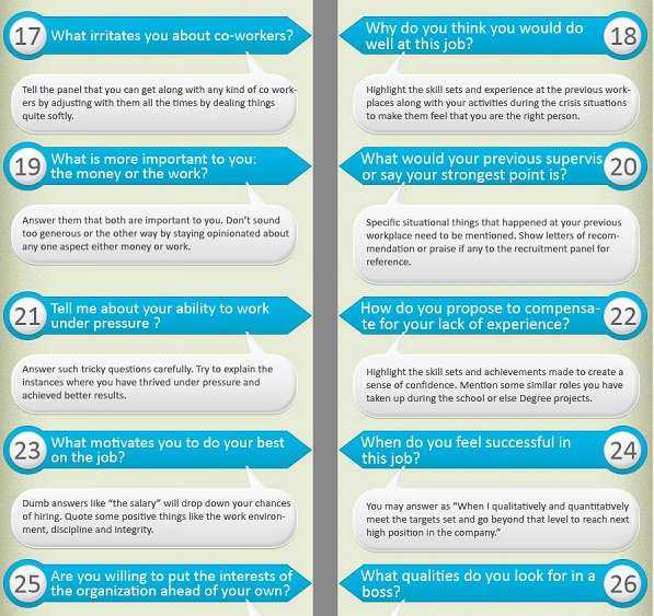 Infographic: The Most Asked Job Interview Questions And How To Answer Them