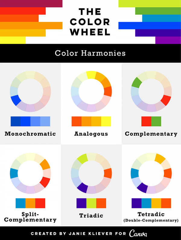 Color Theory - Magazine cover