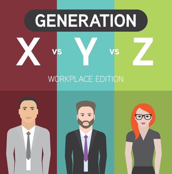 infographic a comparison of generation x y and z at the  infographic a comparison of generation x y and z at the workplace