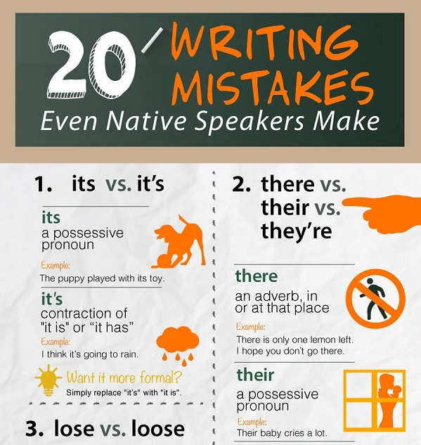 9 Common Mistakes In English Essays Check In Grammarly Before Writing