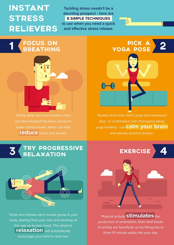 Infographic: Eight Techniques To Reduce Stress In 15 ...