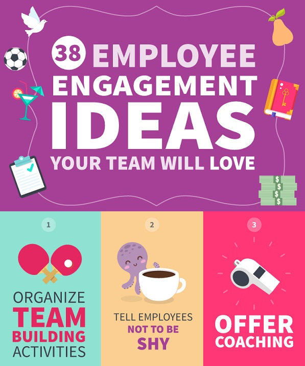 Infographic: 38 Employee Engagement Ideas Your Team Will ...