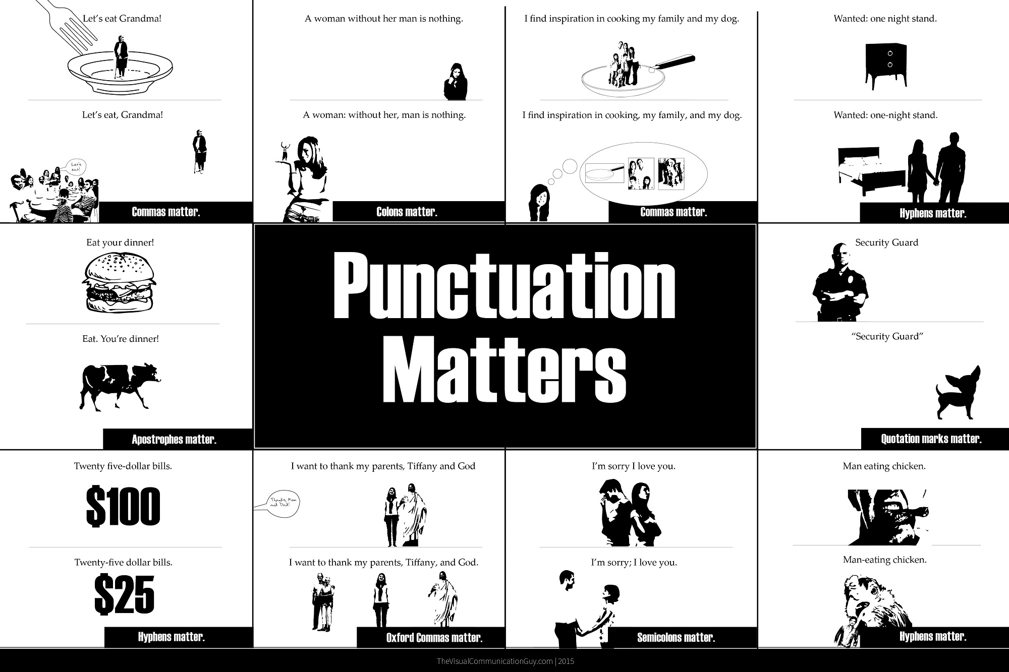 usage basic punctuation rules pdf