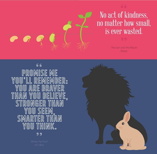 Children S Book Cover Inspiration ~ Infographic inspirational quotes from children s