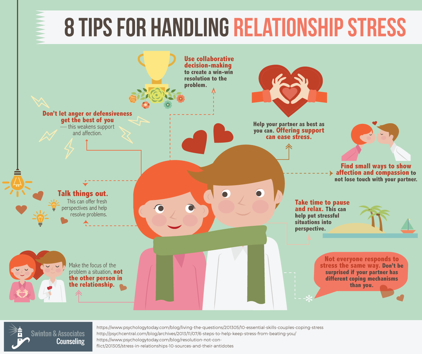 tips on a healthy dating relationship Healthy relationships are crucial for stability & self-sufficiency relationship education focuses on communication, conflict management, & other key skills.