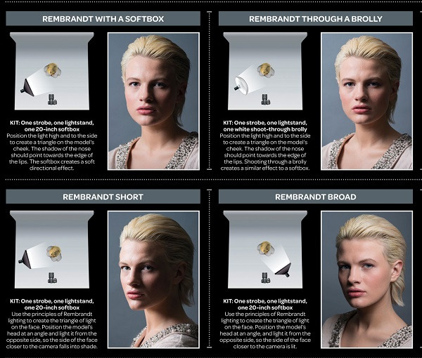 For Photographers A Guide To 24 Essential Studio Lighting