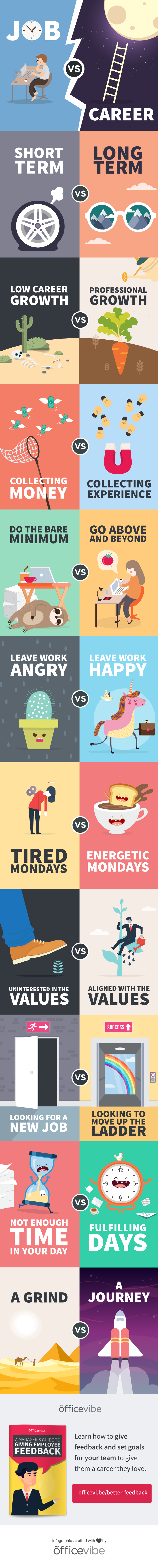 infographic the 10 key differences between a job and a career - Job Vs Career The Difference Between A Job And A Career