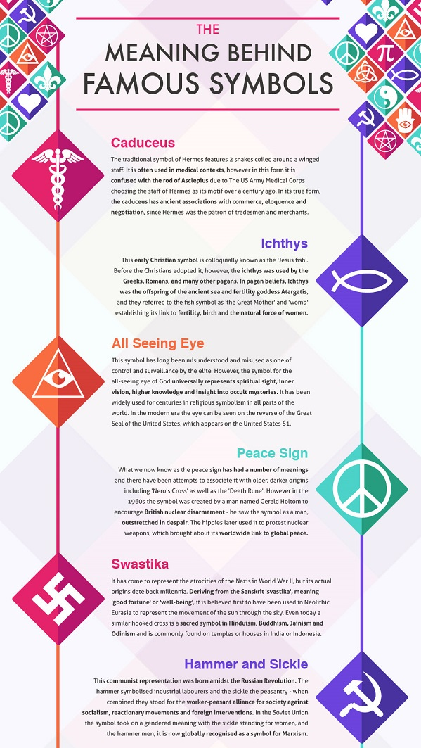 Infographic The Meaning Behind Famous Symbols Designtaxi