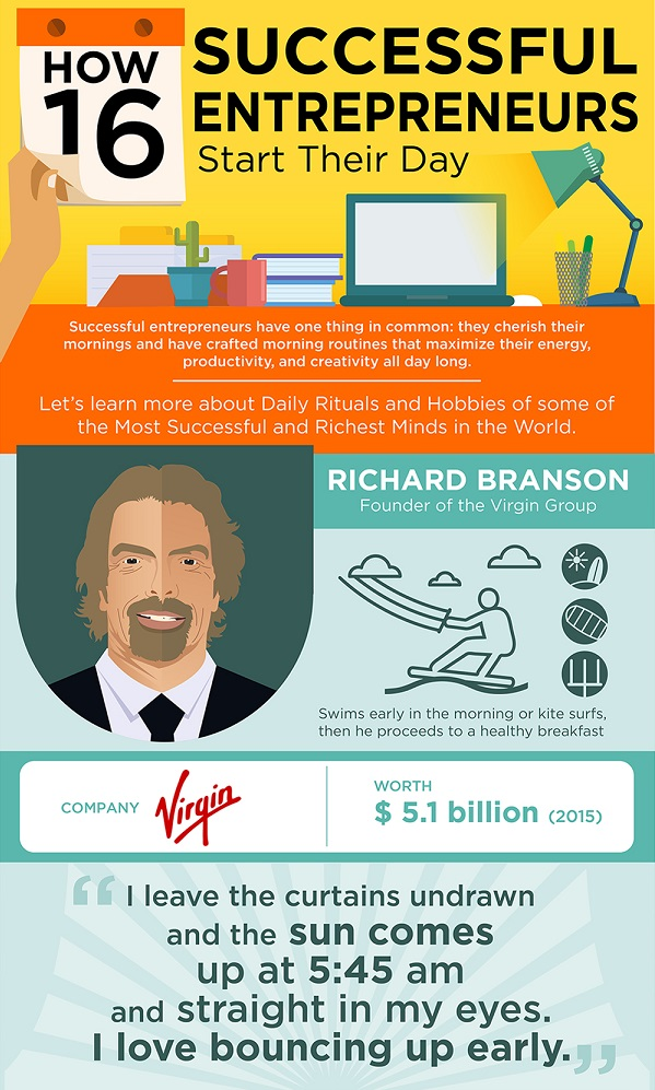 Infographic: How 16 Successful Entrepreneurs Start Their Day