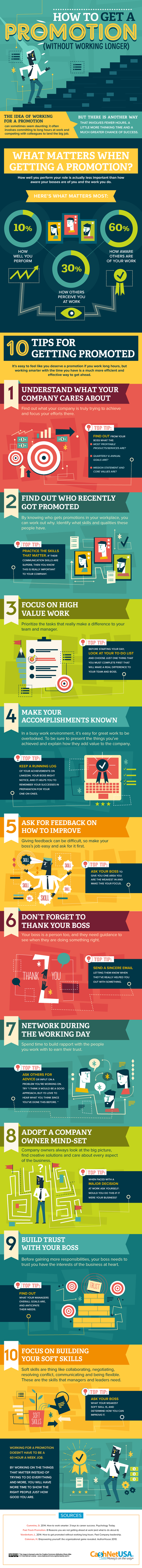 infographic how to get a promotion out working longer click to view enlarged version
