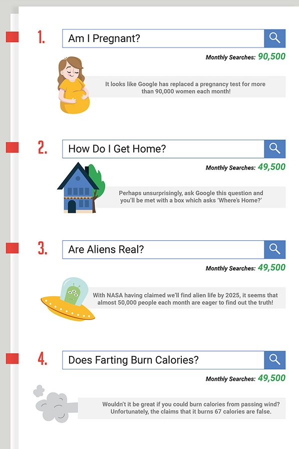 Created by Digitaloft, the following infographic highlights 20 of the  craziest questions that people ask Google.