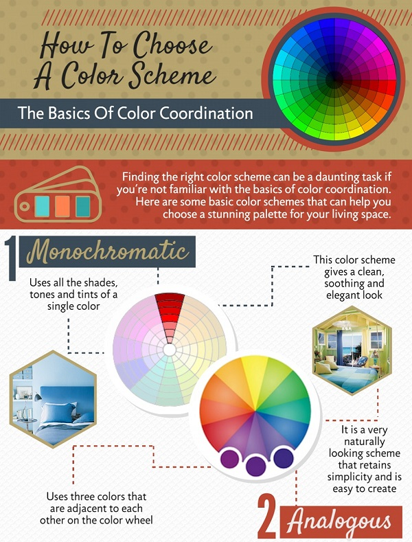 Infographic How To Choose The Right Color Scheme For Your