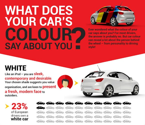 What a car says about you