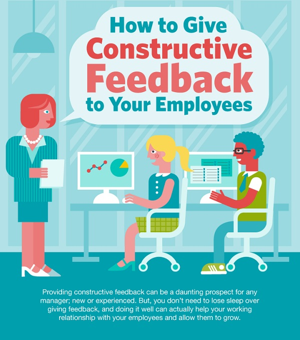 explain how people may react and respond to receiving constructive feedback Explain how people may react and respond to receiving constructive feedback (21) 4 explain the importance of seeking feedback to improve practice and inform development (22.