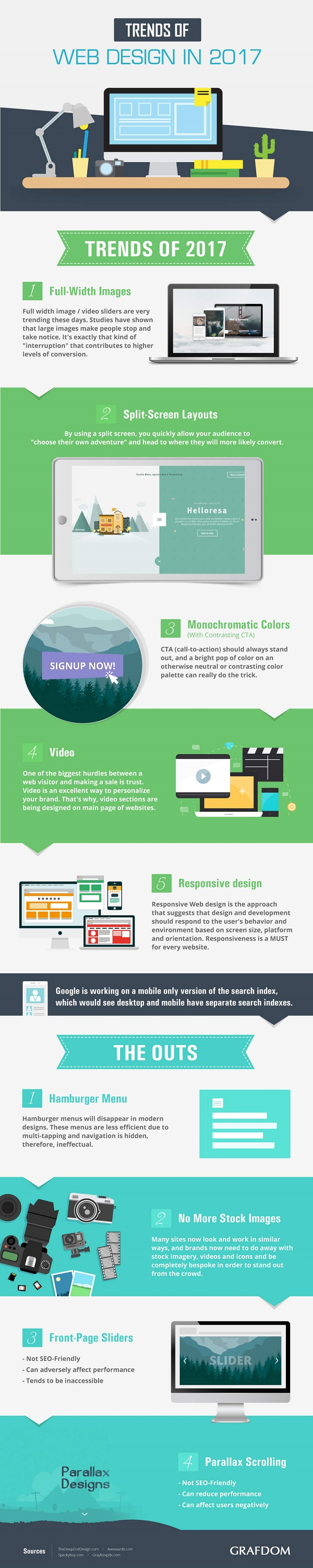 Infographic: Popular And Outgoing Trends Of Web Design In 2017